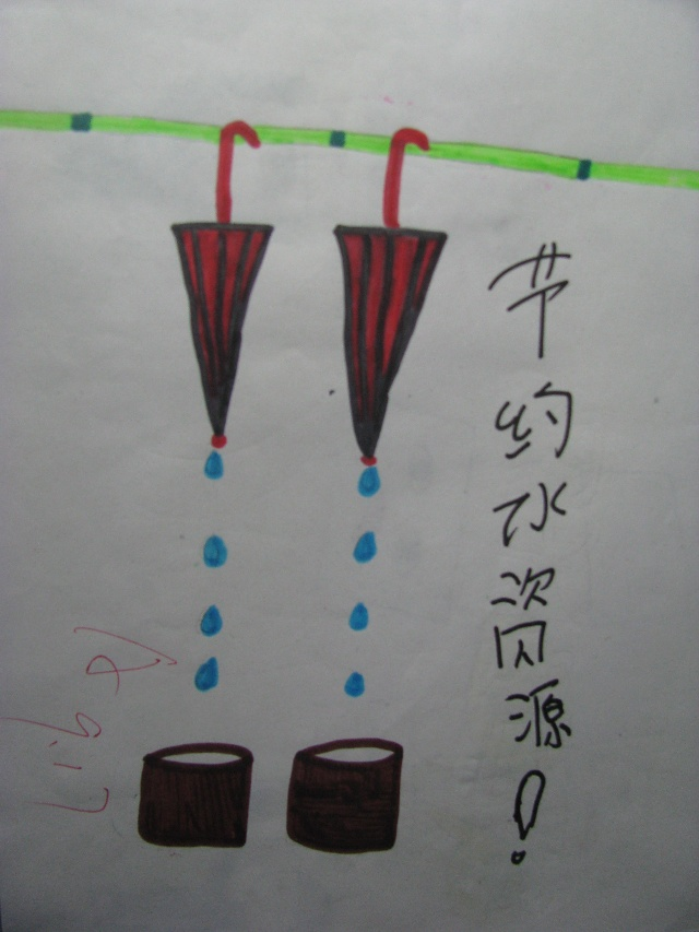 图二:宣传画(节约水资源)