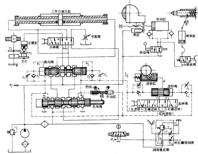 液壓傳動系統,液壓傳動系統工作原理,液壓傳動系統 ...