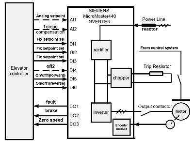 提升机电控系统