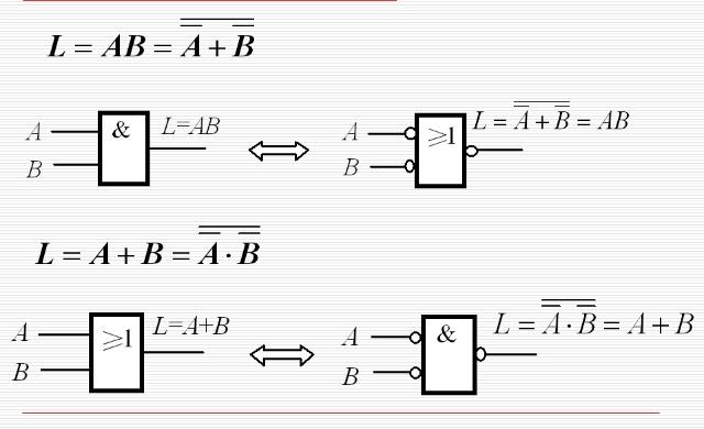 基本逻辑门电路的等效符号与应用