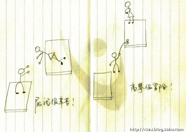 简笔画,我很喜欢-菜地没有篱笆-我的搜狐
