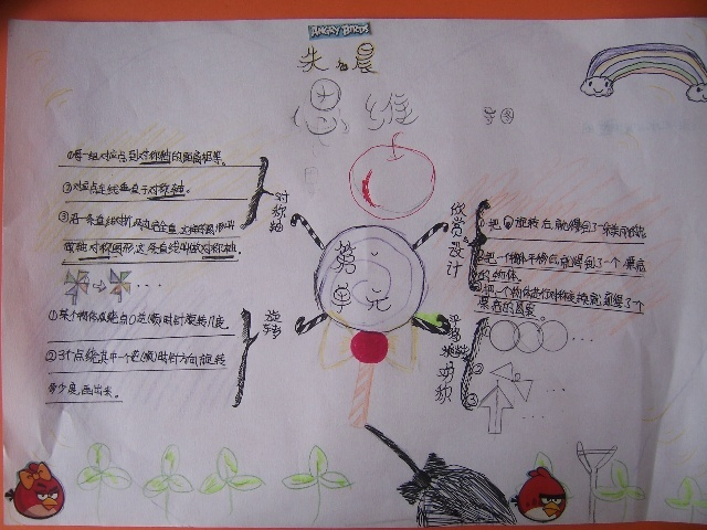 青岛版二年级下册数学思维导图