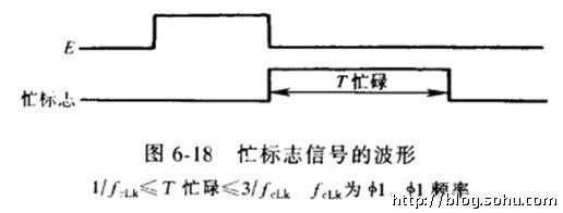 hd61202u列驱动集成电路的内部结构和工作原理